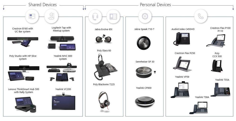 EC2019 devices image
