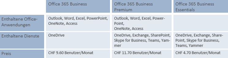 Tabelle_Office 365-2.png