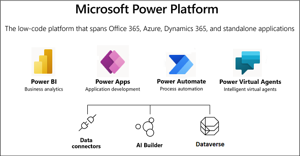 ms-power-platform