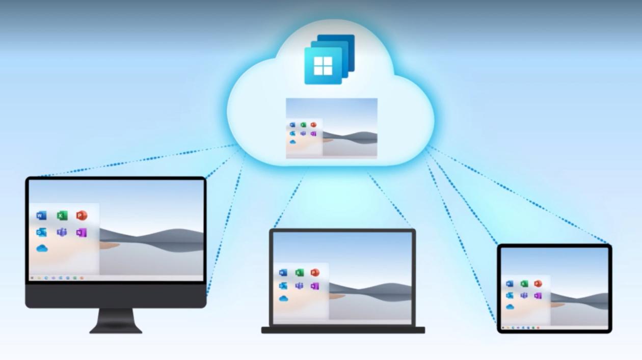 Windows 365 aus der Cloud